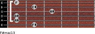 F#maj13 for guitar on frets 2, 1, 1, 3, 2, 1