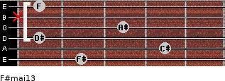 F#maj13 for guitar on frets 2, 4, 1, 3, x, 1