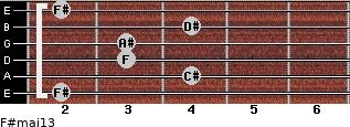 F#maj13 for guitar on frets 2, 4, 3, 3, 4, 2