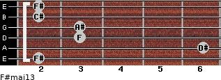 F#maj13 for guitar on frets 2, 6, 3, 3, 2, 2