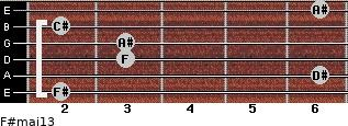 F#maj13 for guitar on frets 2, 6, 3, 3, 2, 6