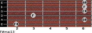F#maj13 for guitar on frets 2, 6, 3, 6, 6, 6