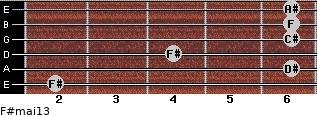 F#maj13 for guitar on frets 2, 6, 4, 6, 6, 6