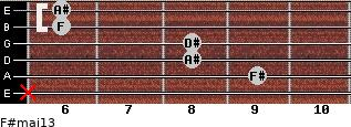 F#maj13 for guitar on frets x, 9, 8, 8, 6, 6