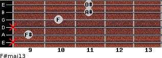 F#maj13 for guitar on frets x, 9, x, 10, 11, 11