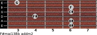 F#maj13/Bb add(m2) guitar chord