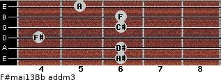 F#maj13/Bb add(m3) guitar chord