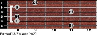F#maj13/Eb add(m2) guitar chord