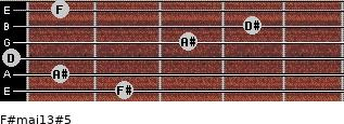 F#maj13#5 for guitar on frets 2, 1, 0, 3, 4, 1