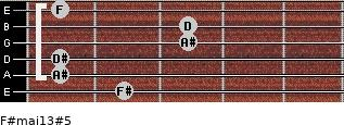 F#maj13#5 for guitar on frets 2, 1, 1, 3, 3, 1