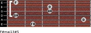 F#maj13#5 for guitar on frets 2, 5, 1, 3, 3, 1