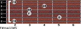 F#maj13#5 for guitar on frets 2, 5, 3, 3, 4, 2
