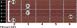 F#maj13#5 for guitar on frets 2, 6, 3, 3, 3, 2