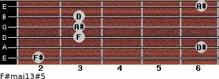 F#maj13#5 for guitar on frets 2, 6, 3, 3, 3, 6