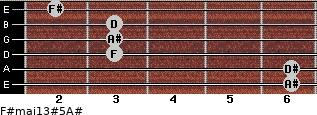 F#maj13#5/A# for guitar on frets 6, 6, 3, 3, 3, 2