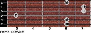 F#maj13#5/A# for guitar on frets 6, 6, 3, 7, 7, 6