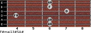 F#maj13#5/A# for guitar on frets 6, 6, 4, 7, 6, 6