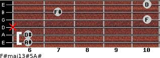 F#maj13#5/A# for guitar on frets 6, 6, x, 10, 7, 10