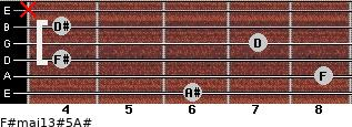 F#maj13#5/A# for guitar on frets 6, 8, 4, 7, 4, x