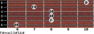 F#maj13#5/A# for guitar on frets 6, 8, 8, 8, 7, 10