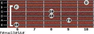 F#maj13#5/A# for guitar on frets 6, 9, 8, 8, 6, 10