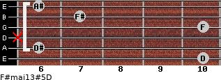 F#maj13#5/D for guitar on frets 10, 6, x, 10, 7, 6