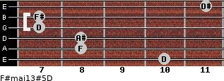 F#maj13#5/D for guitar on frets 10, 8, 8, 7, 7, 11