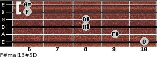 F#maj13#5/D for guitar on frets 10, 9, 8, 8, 6, 6