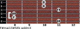 F#maj13#5/Eb add(m3) guitar chord