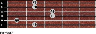 F#maj7 for guitar on frets 2, 1, 3, 3, 2, 2