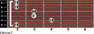 F#maj7 for guitar on frets 2, 4, 3, 3, 2, 2