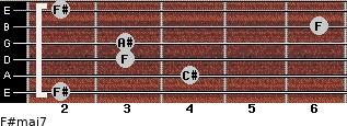F#maj7 for guitar on frets 2, 4, 3, 3, 6, 2