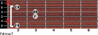 F#maj7 for guitar on frets 2, x, 3, 3, 2, x