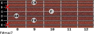 F#maj7 for guitar on frets x, 9, 8, 10, x, 9