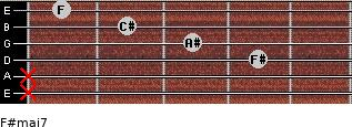 F#maj7 for guitar on frets x, x, 4, 3, 2, 1