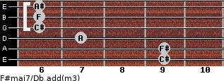 F#maj7/Db add(m3) guitar chord