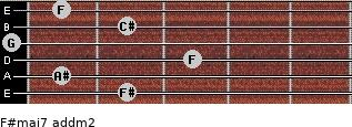 F#maj7 add(m2) for guitar on frets 2, 1, 3, 0, 2, 1