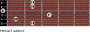 F#maj7 add(m2) for guitar on frets 2, 1, 3, 0, 2, 2