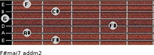 F#maj7 add(m2) for guitar on frets 2, 1, 4, 0, 2, 1
