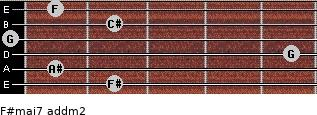 F#maj7 add(m2) for guitar on frets 2, 1, 5, 0, 2, 1