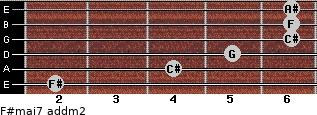F#maj7 add(m2) for guitar on frets 2, 4, 5, 6, 6, 6