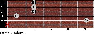 F#maj7 add(m2) for guitar on frets x, 9, 5, 6, 6, 6