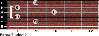 F#maj7 add(m2) for guitar on frets x, 9, 8, 10, 8, 9