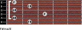 F#maj9 for guitar on frets 2, 1, 3, 1, 2, 1