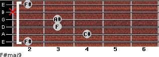 F#maj9 for guitar on frets 2, 4, 3, 3, x, 2