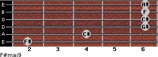 F#maj9 for guitar on frets 2, 4, 6, 6, 6, 6
