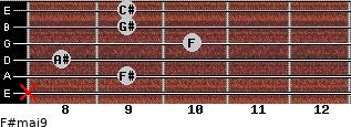 F#maj9 for guitar on frets x, 9, 8, 10, 9, 9
