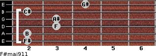 F#maj9/11 for guitar on frets 2, 2, 3, 3, 2, 4