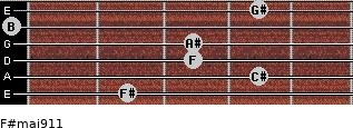 F#maj9/11 for guitar on frets 2, 4, 3, 3, 0, 4
