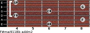 F#maj9/11/Bb add(m2) guitar chord